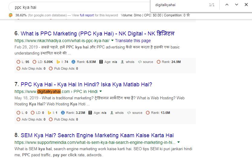 PPC Kya Hai in Hindi