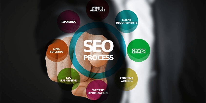 How to Rank a Keyword in SEO in 2020?